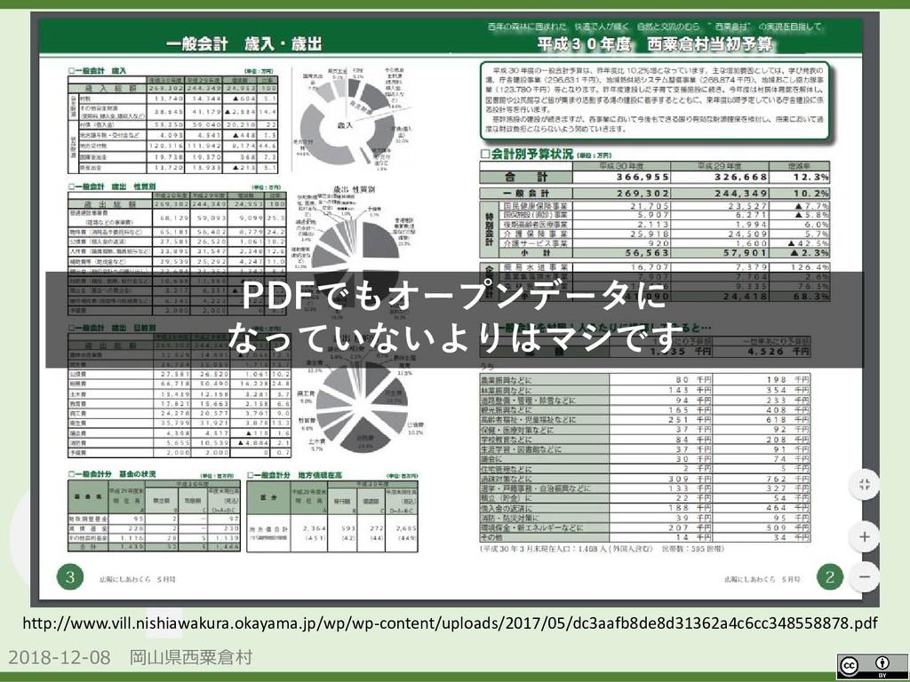 2018-12-08 岡山県西粟倉村 OpenData PDFでもオープンデータに なっていな...