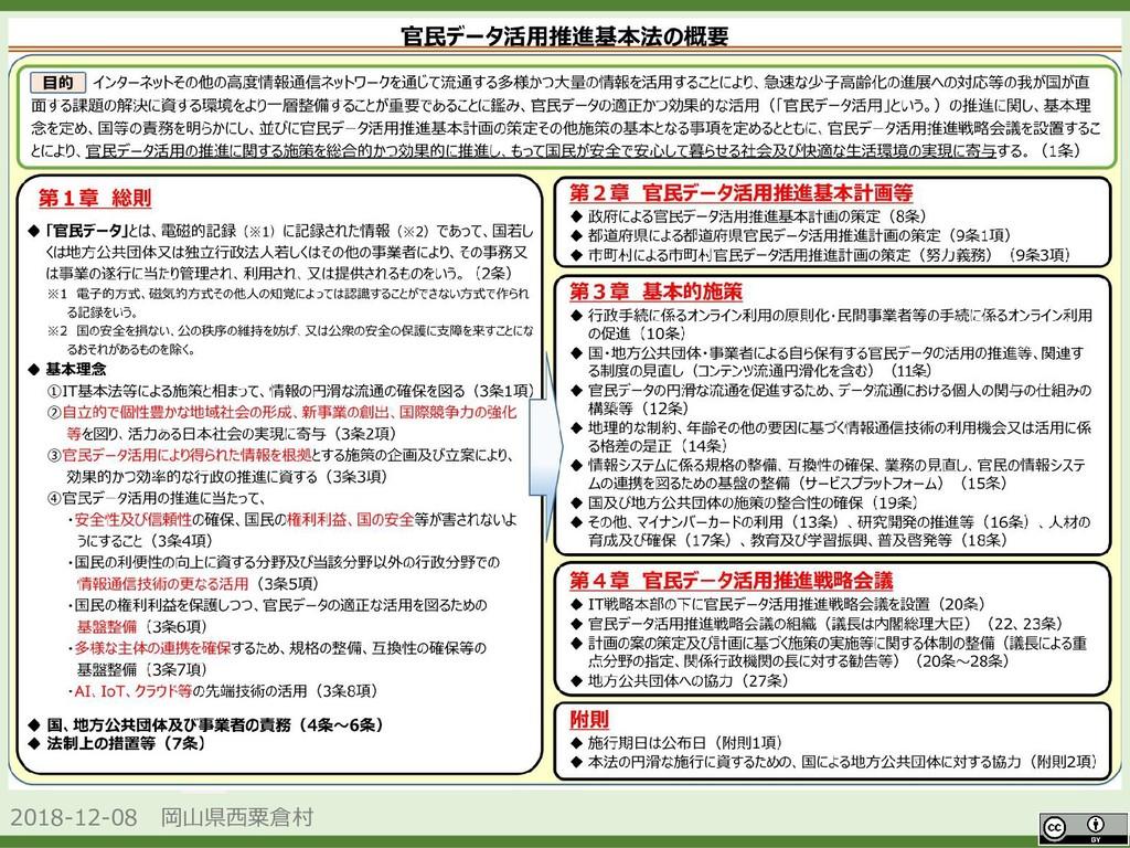 2018-12-08 岡山県西粟倉村 OpenData