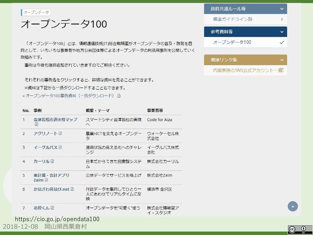2018-12-08 岡山県西粟倉村 OpenData https://cio.go.jp/o...