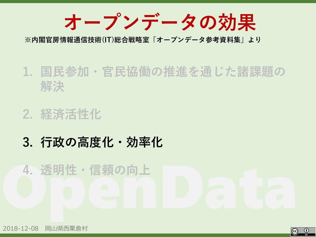 2018-12-08 岡山県西粟倉村 OpenData オープンデータの効果 1. 国民参加・...