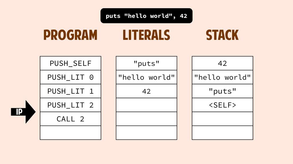 "42 ""hello world"" ""puts"" <SELF> STACK PUSH_SELF ..."