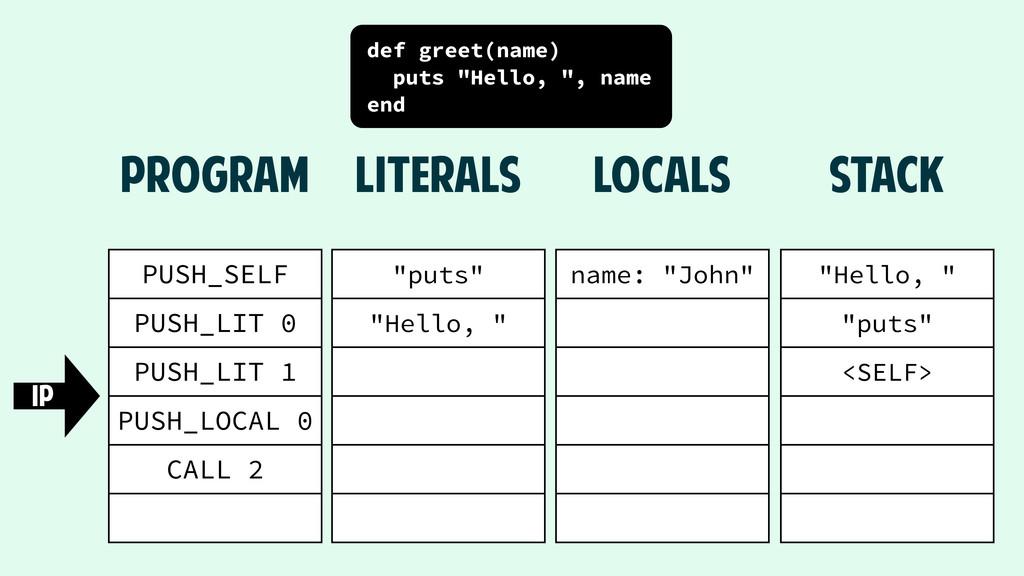 """Hello, "" ""puts"" <SELF> STACK PUSH_SELF PUSH_LI..."