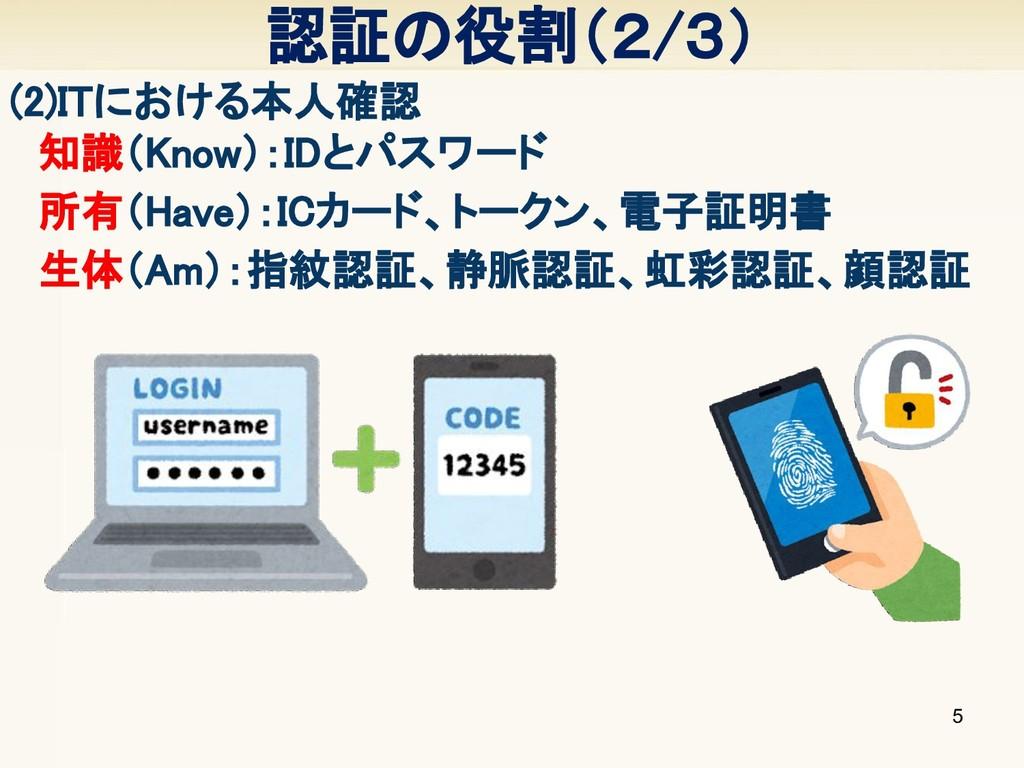 認証の役割(2/3) 5 (2)ITにおける本人確認  知識(Know):IDとパスワード  ...