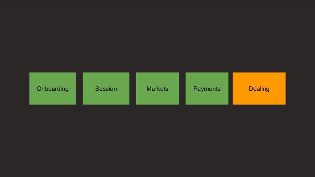 Onboarding Session Markets Payments Dealing