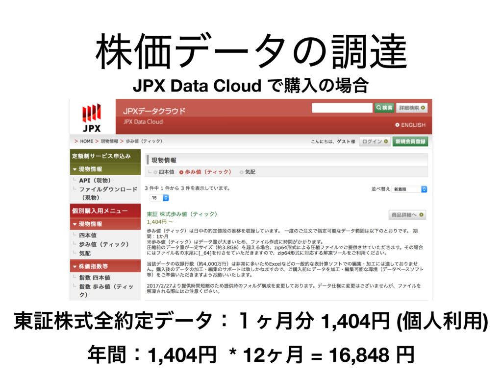 גՁσʔλͷௐୡ JPX Data Cloud Ͱߪೖͷ߹ ౦ূגࣜશఆσʔλɿ̍ϲ݄ ...