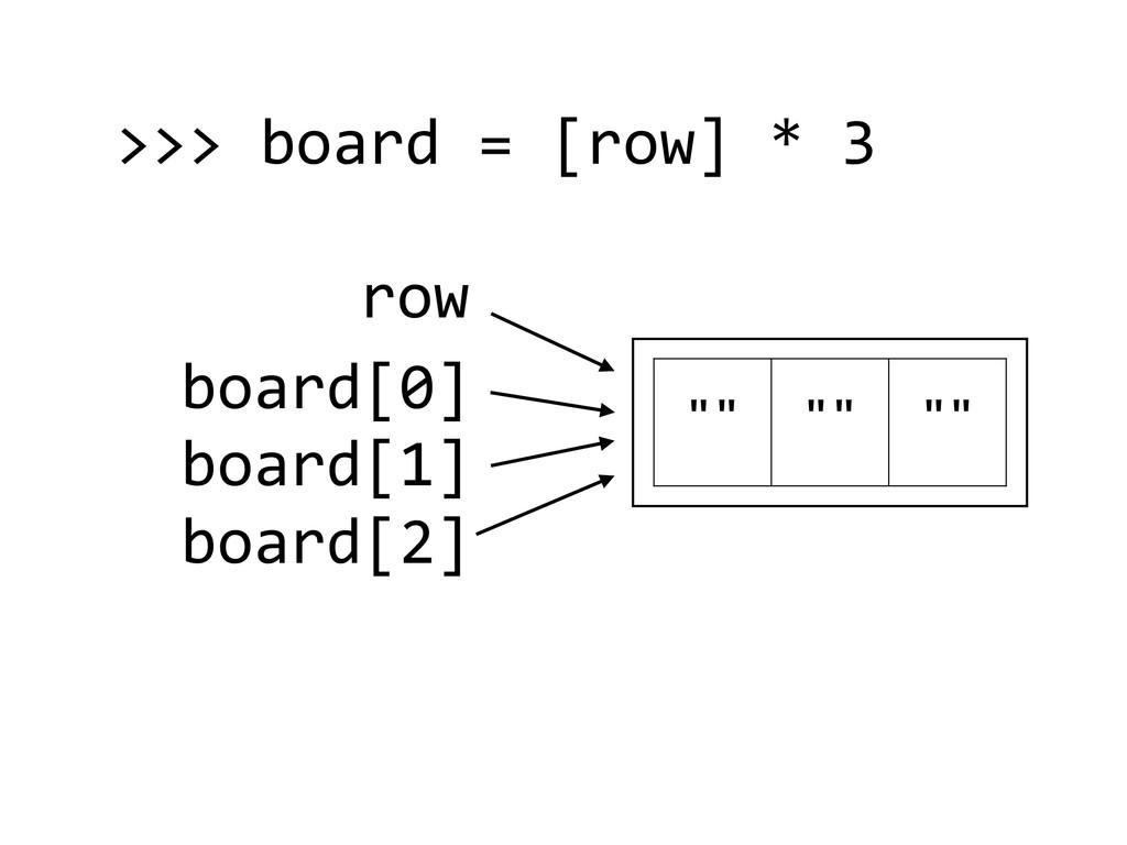 >>> board = [row] * 3 row board[...