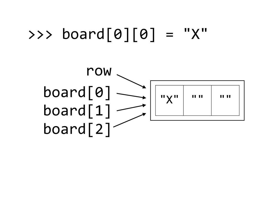 ">>> board[0][0] = ""X"" row board[0] boa..."