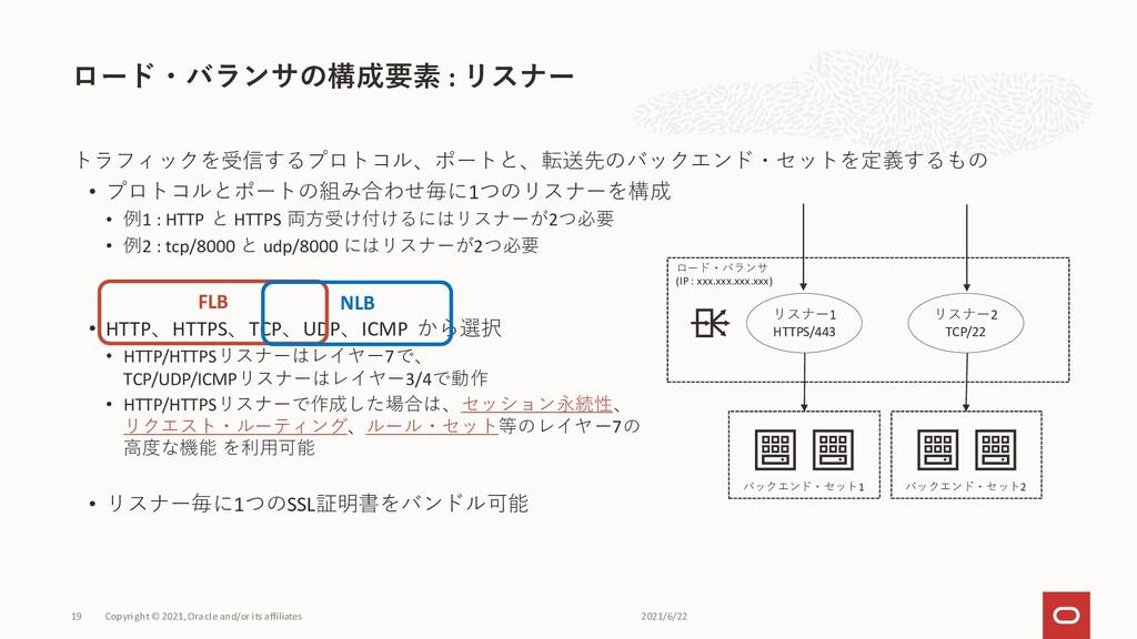 ロード・バランサの構成要素 : リスナー Copyright © 2021, Oracle a...