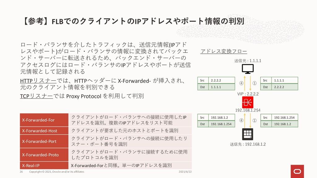 ロード・バランサを介したトラフィックは、送信元情報(IPアド レスやポート)がロード・バランサ...