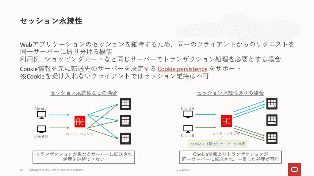 Webアプリケーションのセッションを維持するため、同一のクライアントからのリクエストを 同一サ...