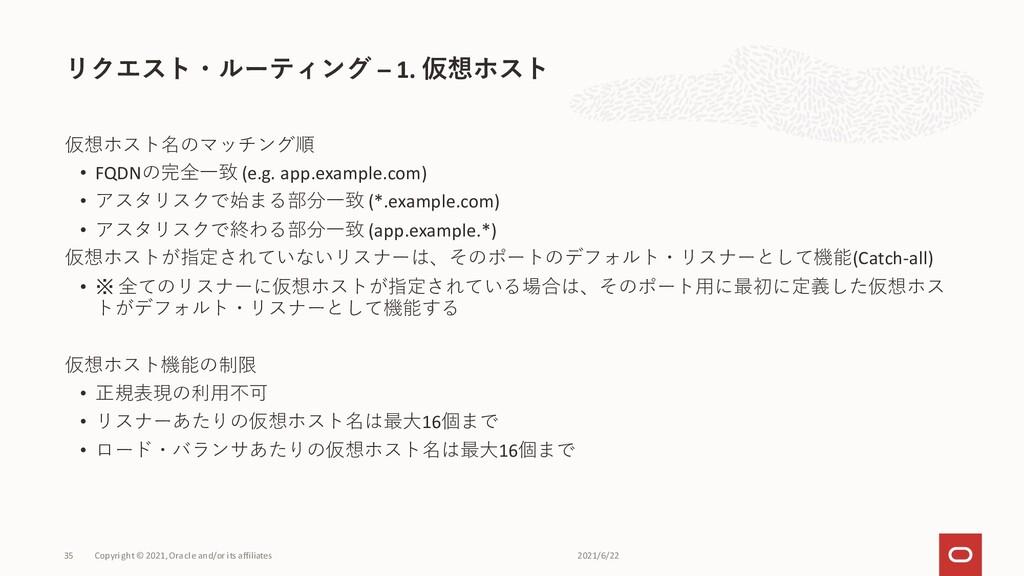 仮想ホスト名のマッチング順 • FQDNの完全一致 (e.g. app.example.com...