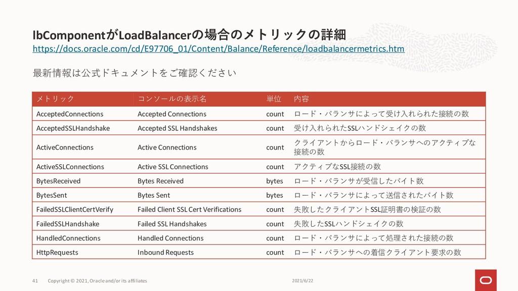 lbComponentがLoadBalancerの場合のメトリックの詳細 最新情報は公式ドキュ...