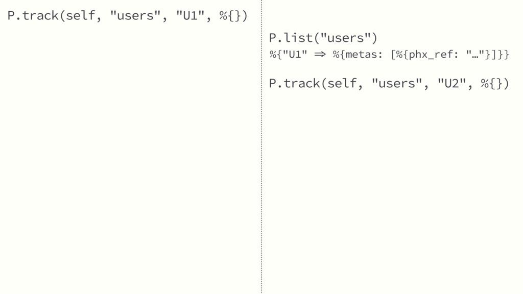 "P.track(self, ""users"", ""U1"", %{}) P.list(""users..."