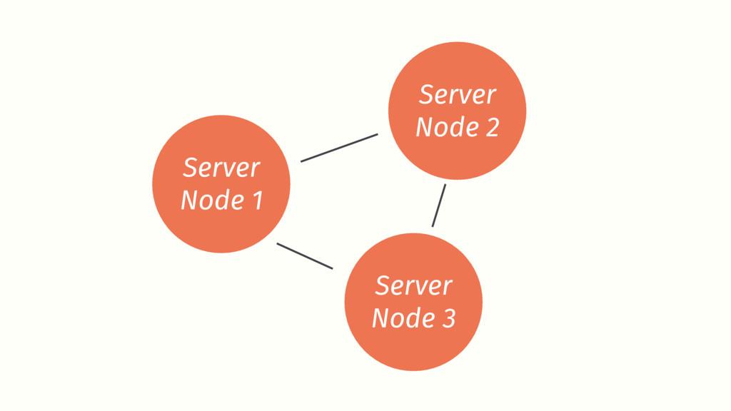 Server Node 1 Server Node 2 Server Node 3