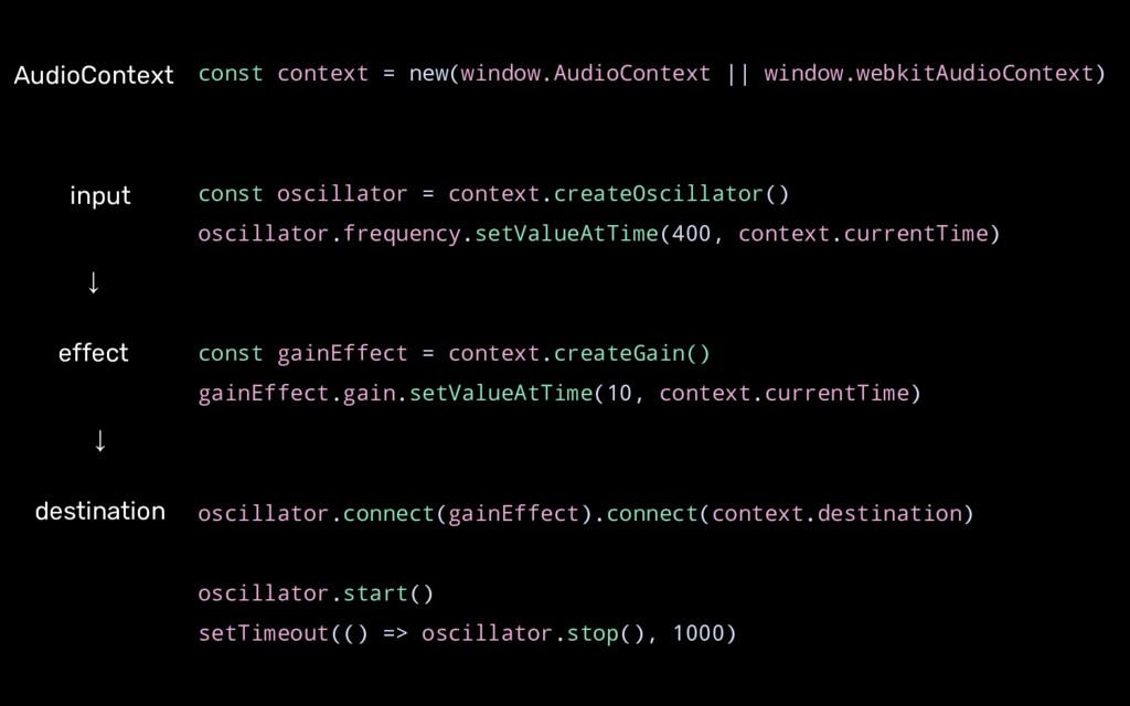 const context = new(window.AudioContext    wind...