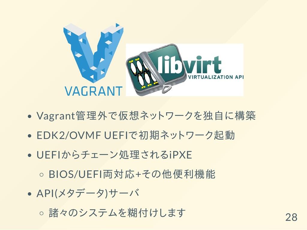 Vagrant管理外で仮想ネットワークを独自に構築 EDK2/OVMF UEFIで初期ネットワ...