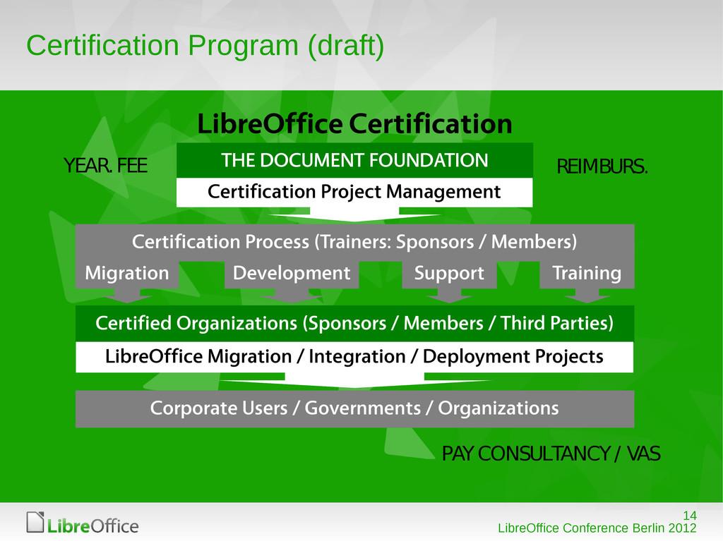 14 LibreOffice Conference Berlin 2012 Certifica...