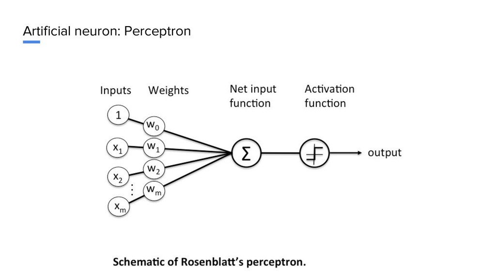 Artificial neuron: Perceptron