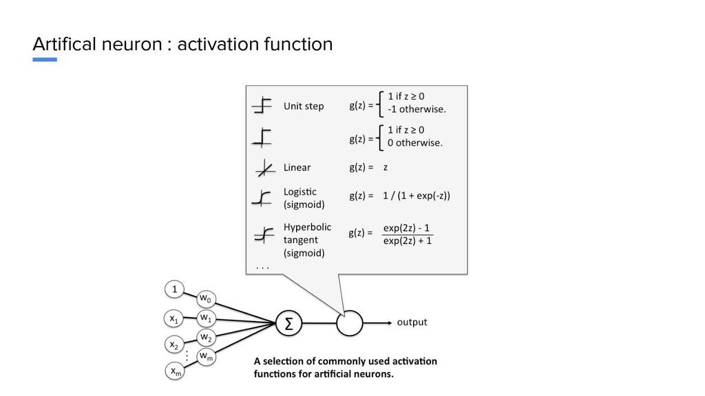 Artifical neuron : activation function