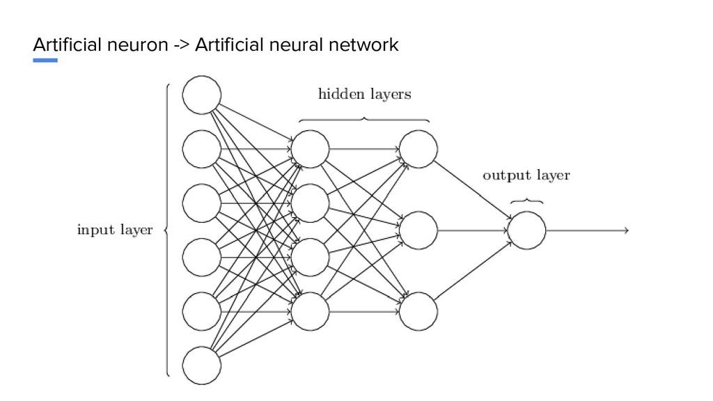 Artificial neuron -> Artificial neural network