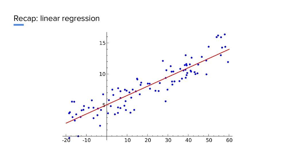 Recap: linear regression