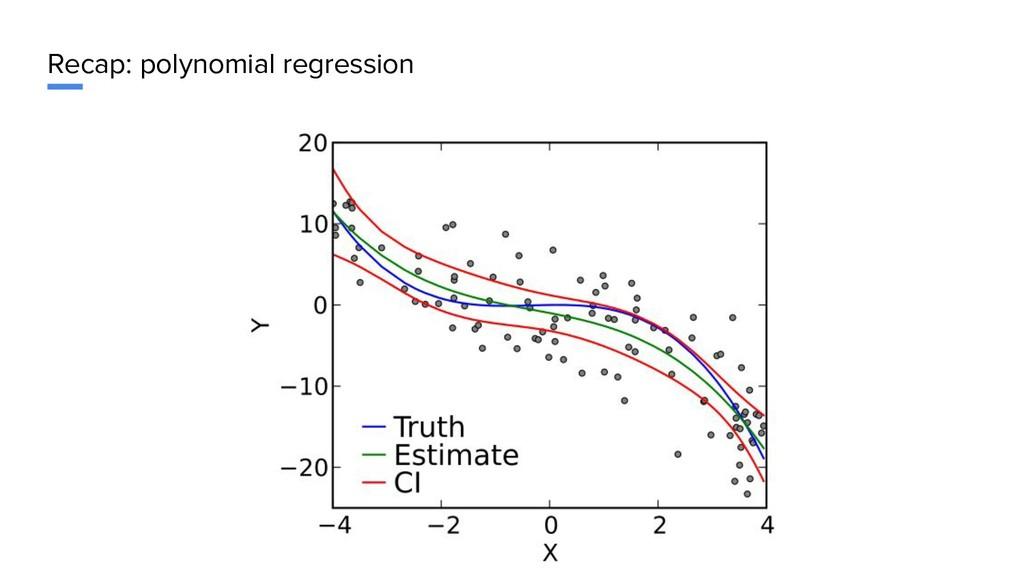 Recap: polynomial regression