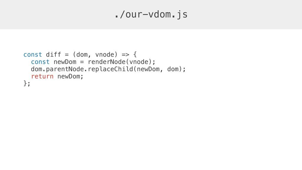 const diff = (dom, vnode) => { const newDom = r...