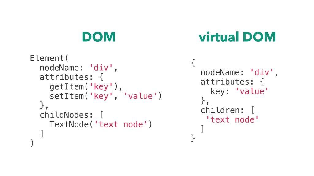 DOM { nodeName: 'div', attributes: { key: 'valu...