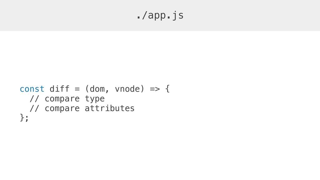 ./app.js const diff = (dom, vnode) => { // comp...