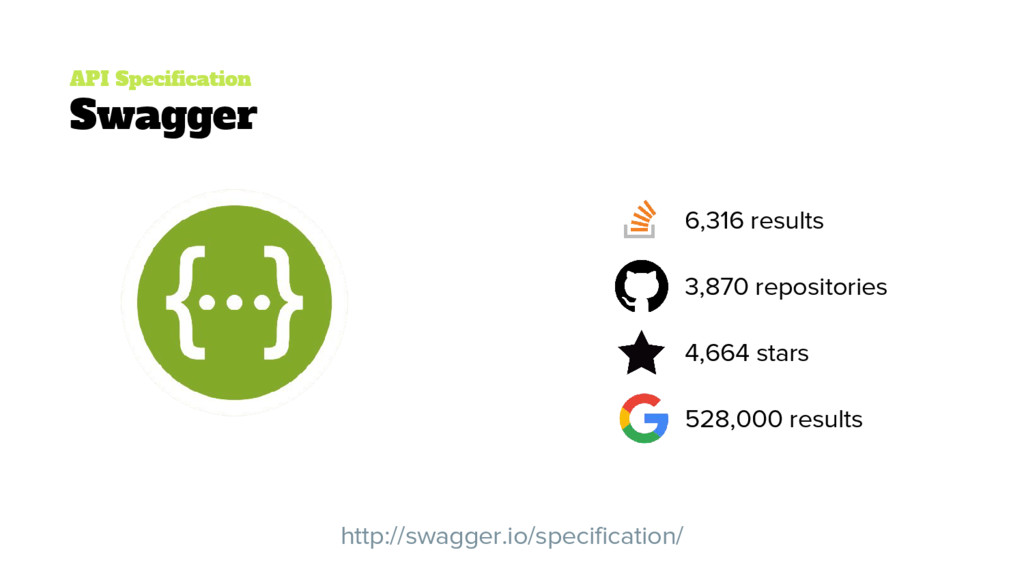 API Specification Swagger 6,316 results 3,870 r...