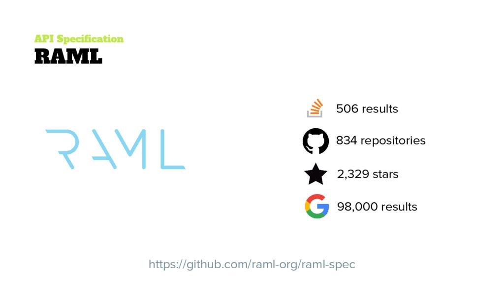 API Specification RAML 506 results 834 reposito...