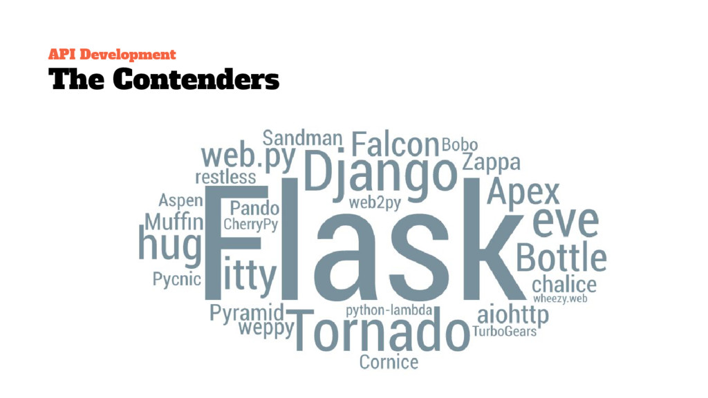 API Development The Contenders