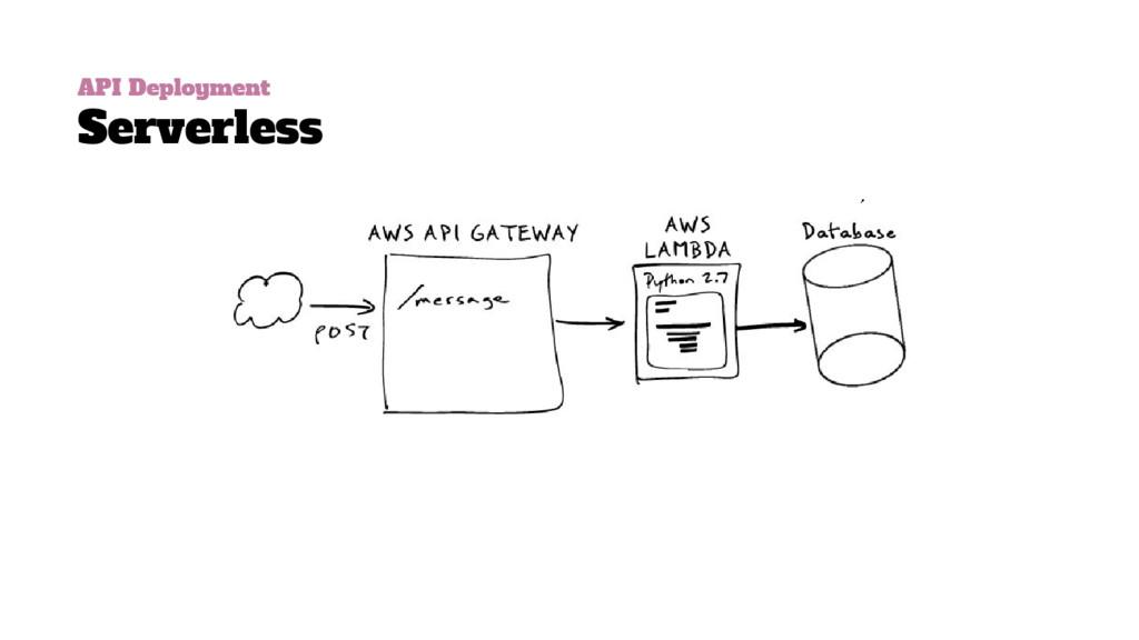 API Deployment Serverless