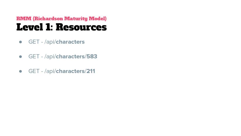 RMM (Richardson Maturity Model) Level 1: Resour...