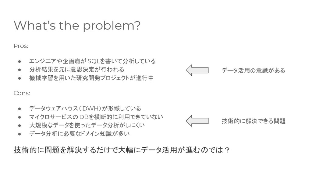 What's the problem? Pros: ● エンジニアや企画職が SQLを書いて分...