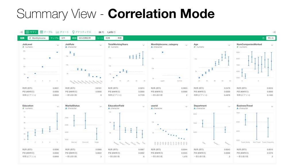 Summary View - Correlation Mode