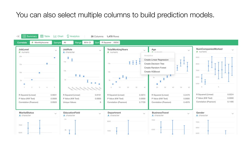 You can also select multiple columns to build p...