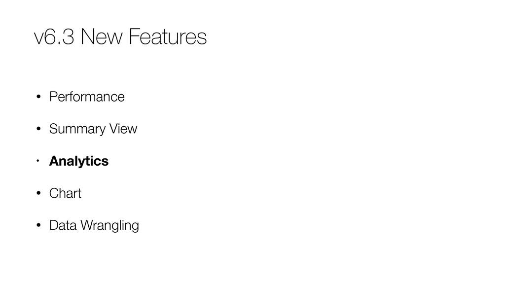 • Performance • Summary View • Analytics • Char...