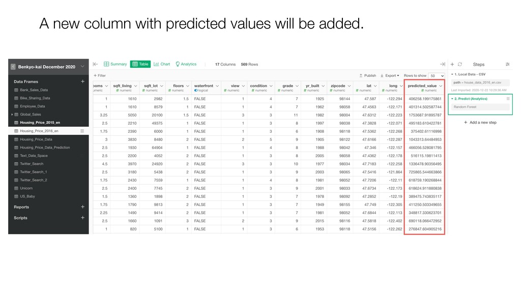 A new column with predicted values will be adde...