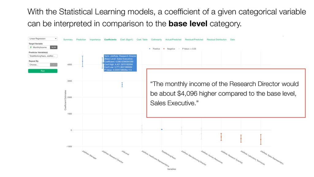 With the Statistical Learning models, a coeffici...