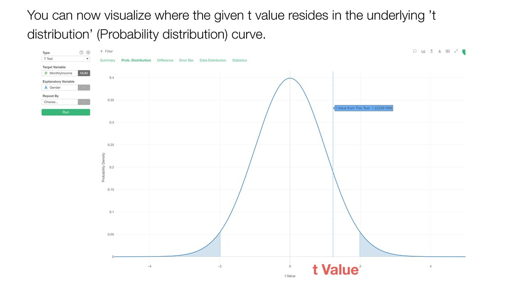 t Value You can now visualize where the given t...