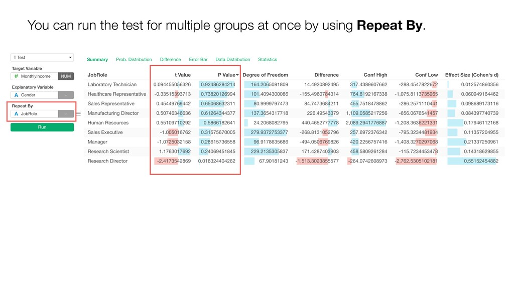 You can run the test for multiple groups at onc...
