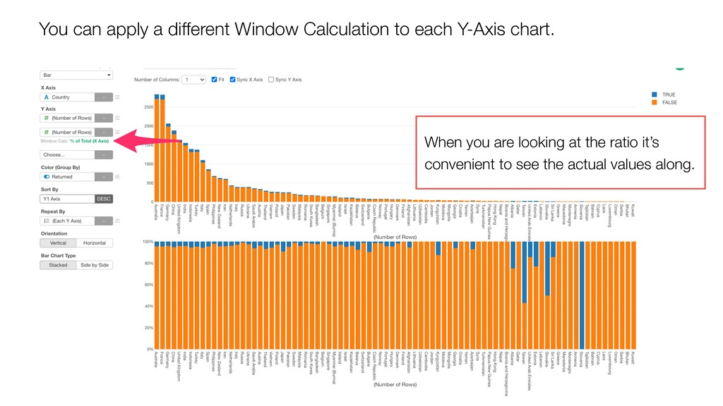 You can apply a different Window Calculation to...