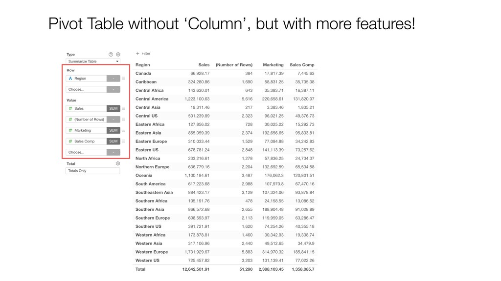 Pivot Table without 'Column', but with more fea...