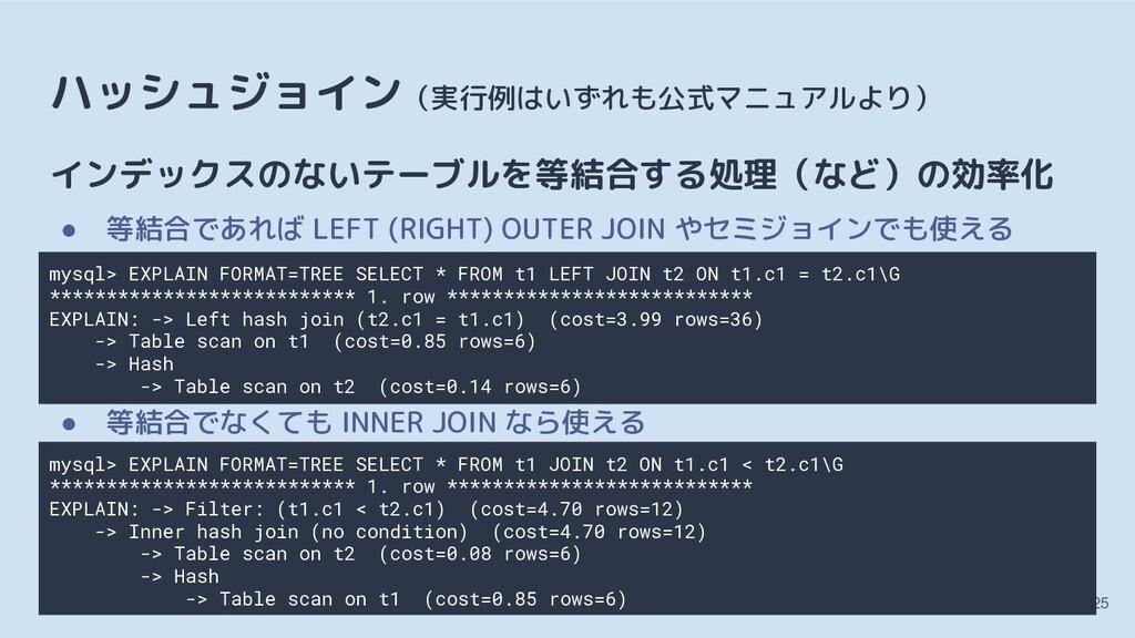 ハッシュジョイン(実行例はいずれも公式マニュアルより) インデックスのないテーブルを等結合する...