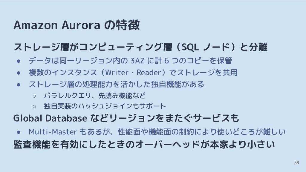Amazon Aurora の特徴 ストレージ層がコンピューティング層(SQL ノード)と分離...