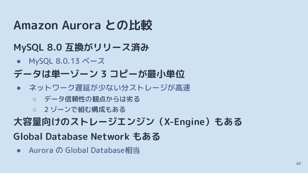 Amazon Aurora との比較 MySQL 8.0 互換がリリース済み ● MySQL ...