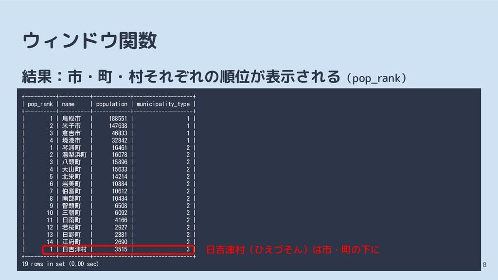 ウィンドウ関数 結果:市・町・村それぞれの順位が表示される(pop_rank) 8 +----...