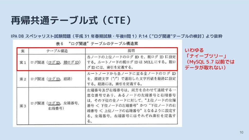 再帰共通テーブル式(CTE) IPA DB スペシャリスト試験問題(平成 31 年春期試験・午...