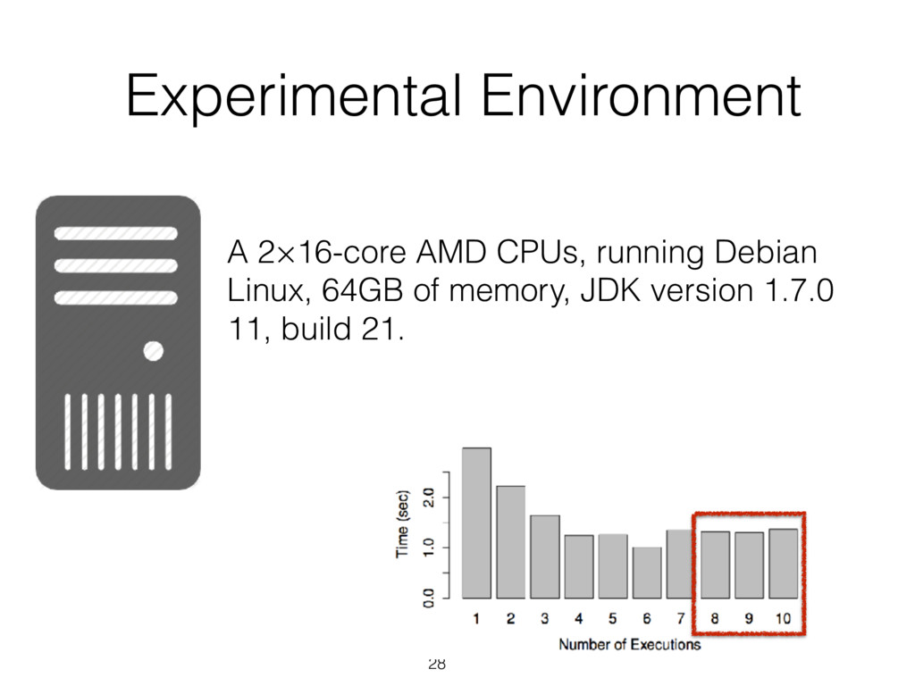 28 Experimental Environment A 2×16-core AMD CPU...